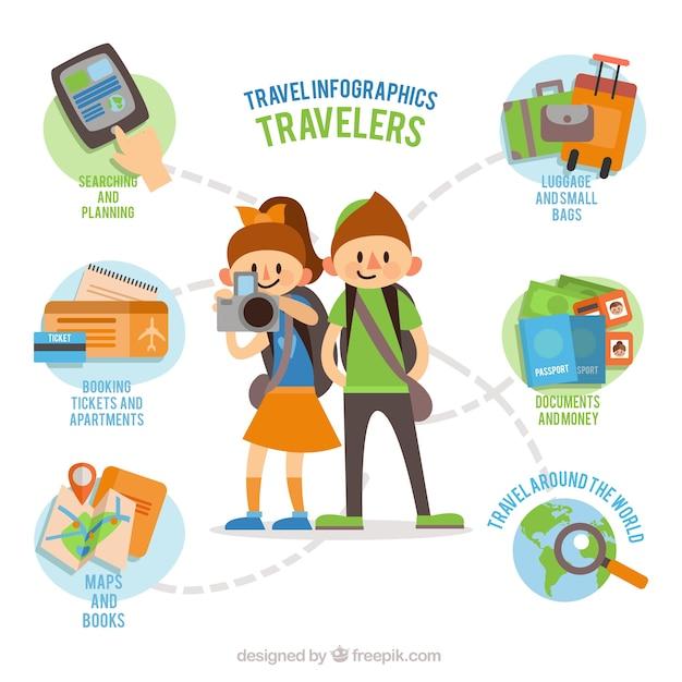 Reisenden junges paar mit infografik-elemente Kostenlosen Vektoren