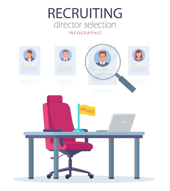 Rekrutierungsdirektor auswahl infografik frei. Premium Vektoren