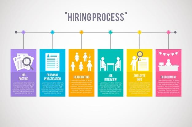 Rekrutierungsprozess Premium Vektoren