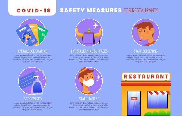 Restaurant vorbeugende maßnahmen Kostenlosen Vektoren