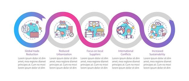 Reverse globalization infografik vorlage. Premium Vektoren
