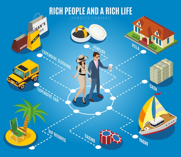 Rich people isometric flowchart Kostenlosen Vektoren