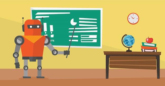 Roboterlehrer stehend mit zeiger im klassenzimmer. Premium Vektoren