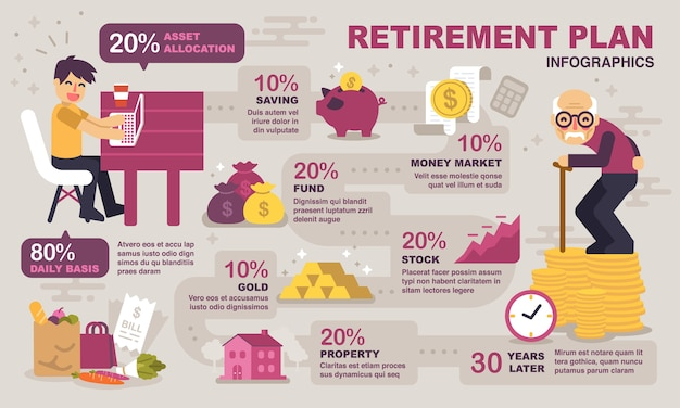 Ruhestandsplanung infografiken Premium Vektoren