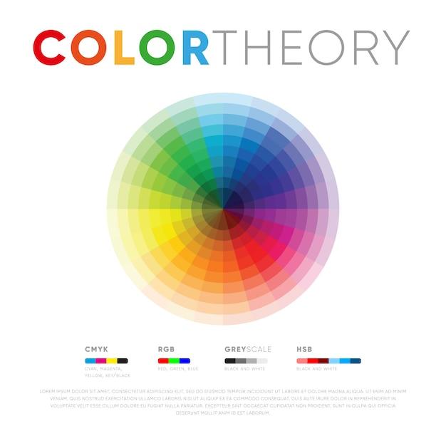 Runde vorlage für die farbtheorie Premium Vektoren