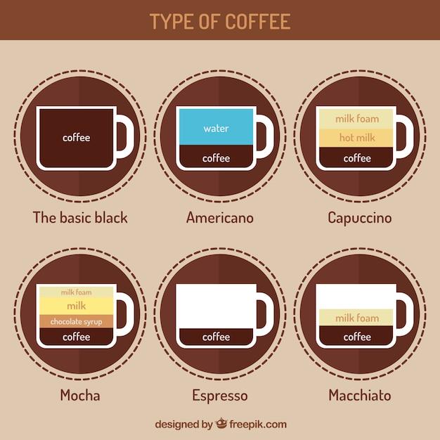 Sammlung von sechs verschiedenen kaffeesorten Kostenlosen Vektoren