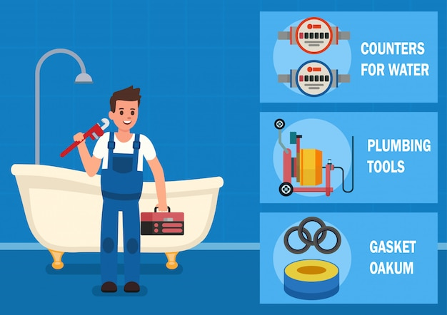 Sanitär-service-flache vektor-werbungs-fahne Premium Vektoren