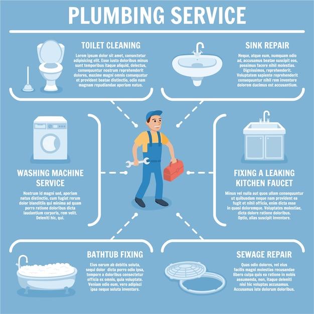 Sanitär-service-set Premium Vektoren