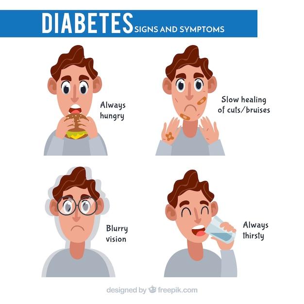 Diabetes bei baby symptome