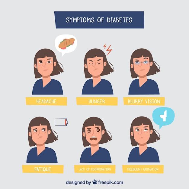 Satz diabetes-symptome mit flachem design Kostenlosen Vektoren