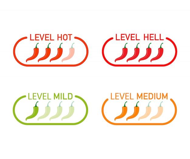 Scharfe rote pfefferstärkeskala mit milden, mittleren, heißen und höllenpositionen Premium Vektoren