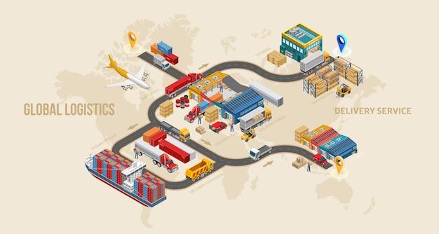 Schema der landzustellung Premium Vektoren