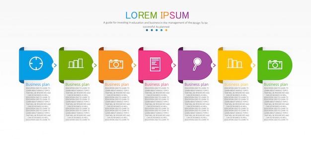 Schema für bildung und wirtschaft, das auch im unterricht verwendet wird, mit sieben optionen Premium Vektoren