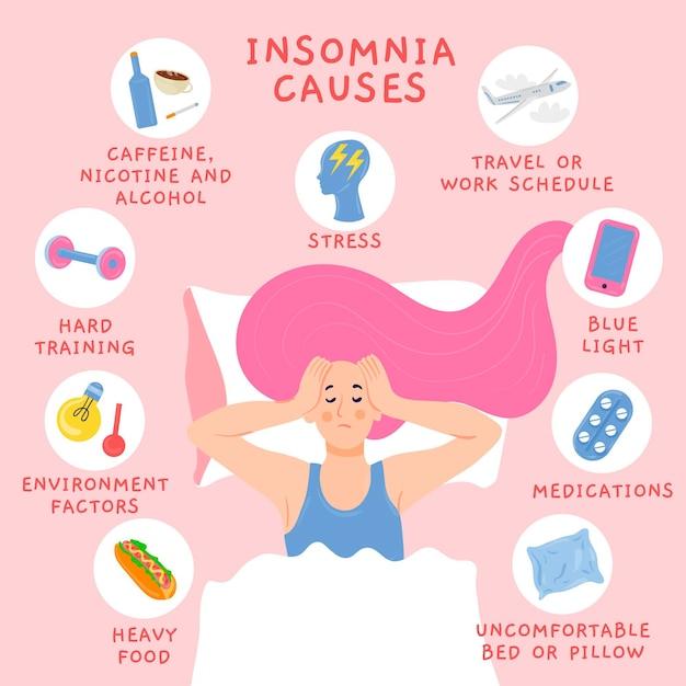 Schlaflosigkeit verursacht illustration Kostenlosen Vektoren