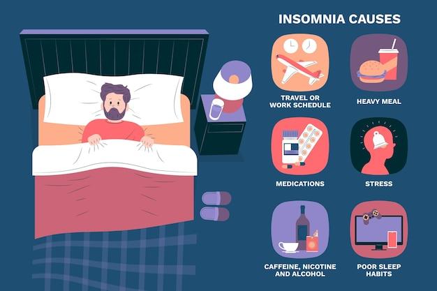 Schlaflosigkeit verursacht illustrationskonzept Kostenlosen Vektoren