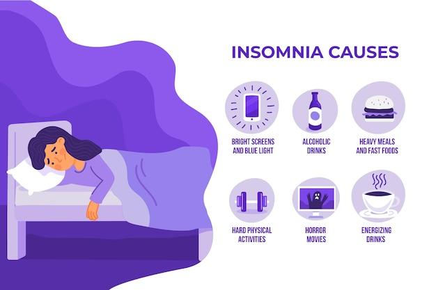 Schlaflosigkeit verursacht konzept Premium Vektoren