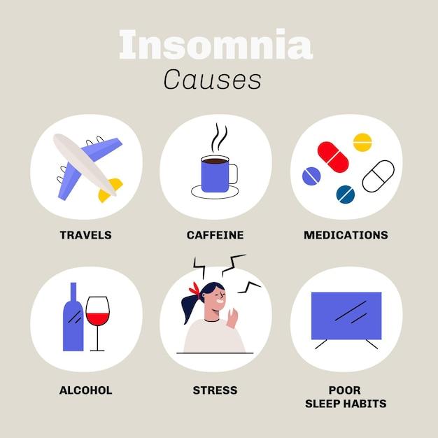 Schlaflosigkeit verursacht konzept Kostenlosen Vektoren