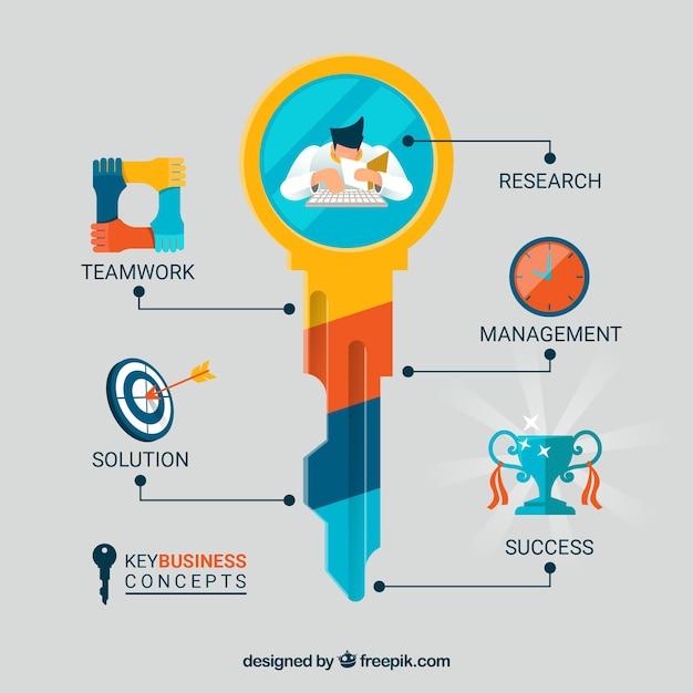 Schlüsselgeschäftskonzept mit infographic design Kostenlosen Vektoren