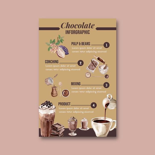 Schokolade, die aquarell mit den kakaoniederlassungsbäumen, infographic, illustration macht Kostenlosen Vektoren
