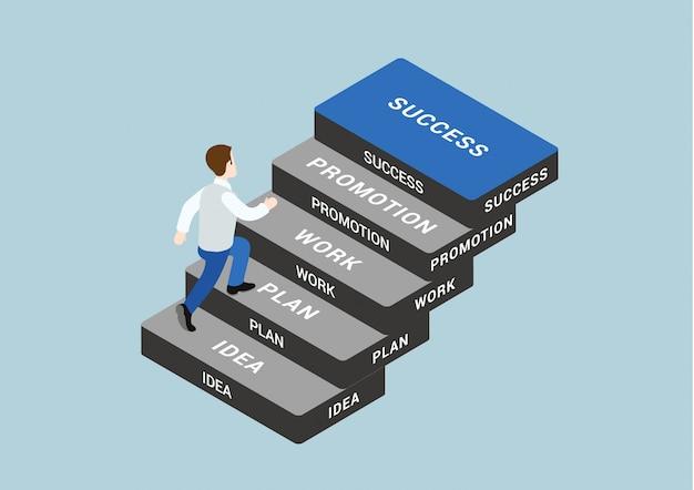 Schritte des geschäftskonzepts zum erfolg der isometrischen darstellung. man stepping idee plan arbeit förderung erfolgsblöcke Kostenlosen Vektoren