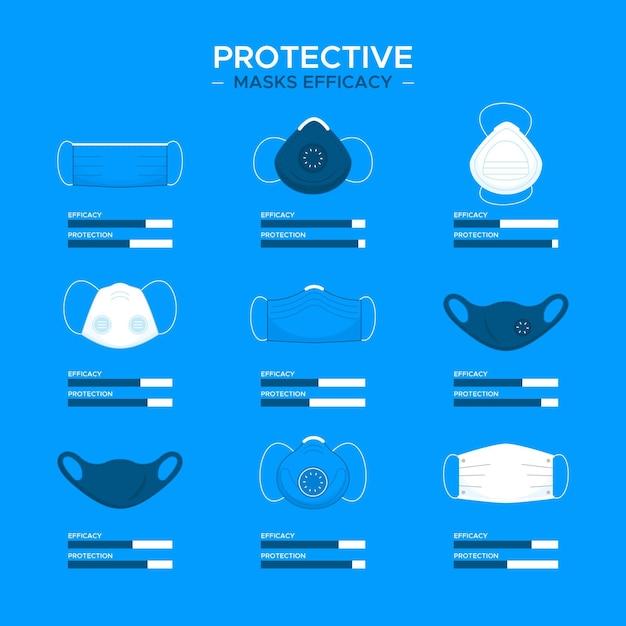 Schutzmasken-set Kostenlosen Vektoren