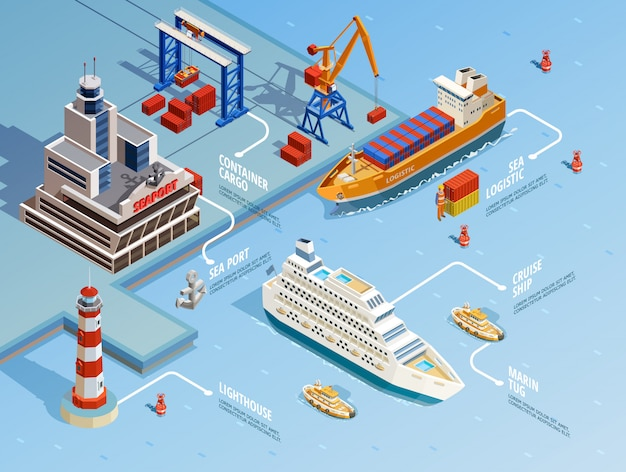 Seehafen-isometrische infografiken Kostenlosen Vektoren