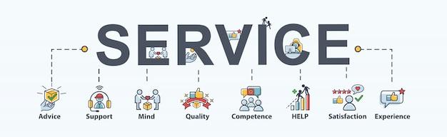 Service banner web für business, hilfe, verstand, beratung und zufriedenheit. Premium Vektoren