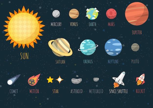 Set von universum Premium Vektoren