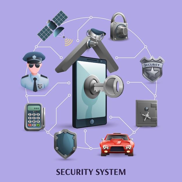 Sicherheitssystem-konzept-set Kostenlosen Vektoren