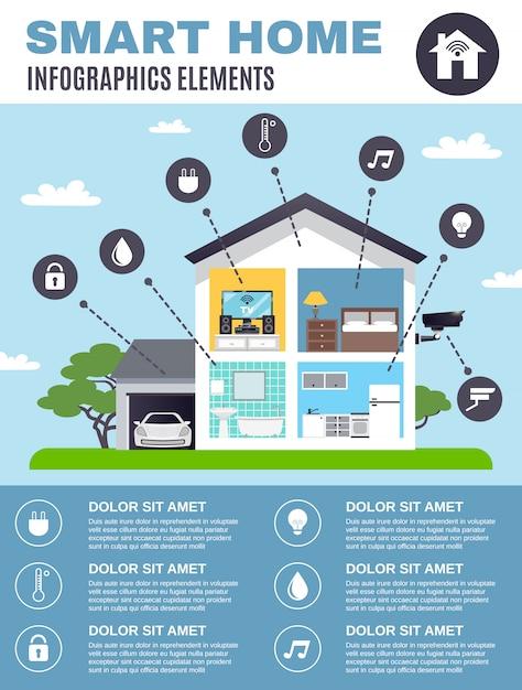 Smart home-infografiken Kostenlosen Vektoren