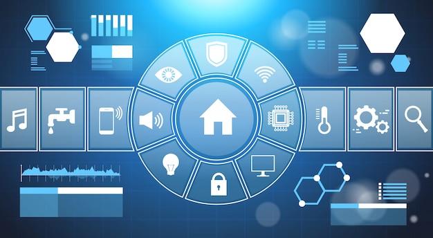 Smart home system infografik template banner bedienfeld mit symbolen modern house automation techn Premium Vektoren