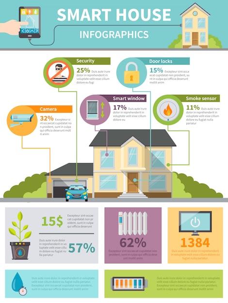 Smart house infografiken Kostenlosen Vektoren