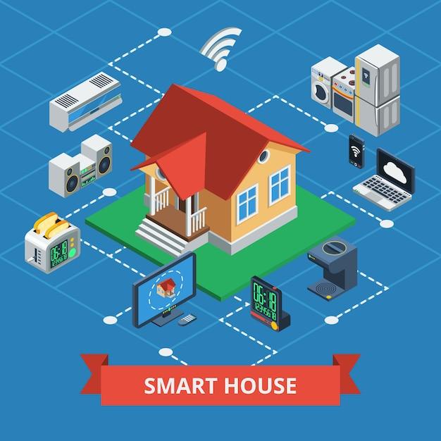 Smart house isometrisch Kostenlosen Vektoren