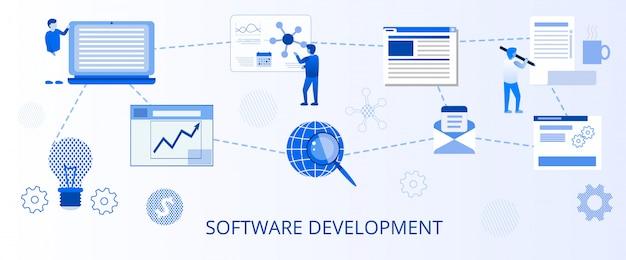 Software-entwicklungsprogrammierungs-startseite Premium Vektoren