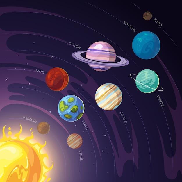 Sonnensystem mit merkur und venus, erde und mars, jupiter und saturn, uranus und neptun. Premium Vektoren