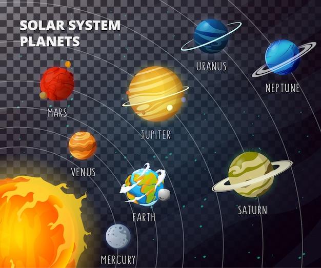 Sonnensystem planeten abbildung Premium Vektoren
