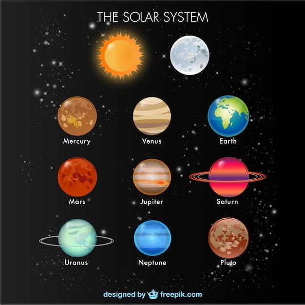 Sonnensystem vektorelemente Kostenlosen Vektoren