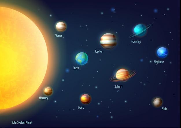 Sonnensystemhintergrund mit sonnenplaneten und weltraumkarikatur Kostenlosen Vektoren