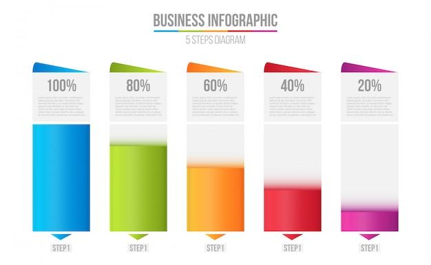 Spaltenbalkendiagramm, vergleichstabelle infographic. Premium Vektoren