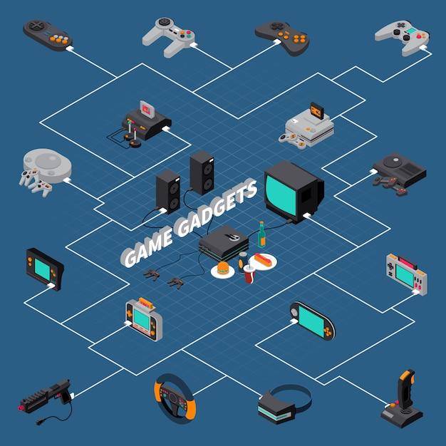 Spiel-gadgets isometrisches flussdiagramm Kostenlosen Vektoren