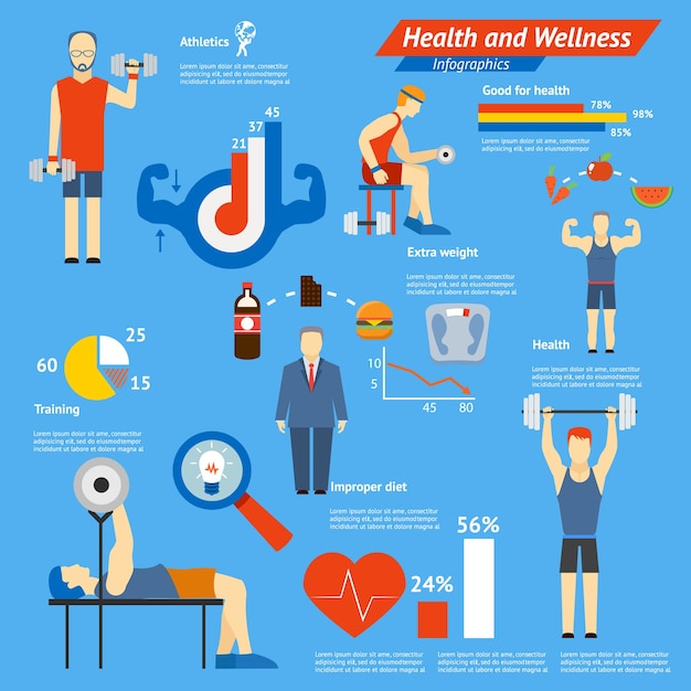 Sport- und fitness-infografiken zeigen athleten, die in einem fitnessstudio mit gewichten und hanteln trainieren, mit diagrammen und grafiken sowie herz-kreislauf-aktivitäten. ein zentraler teil zeigt eine ungesunde ernährung Kostenlosen Vektoren