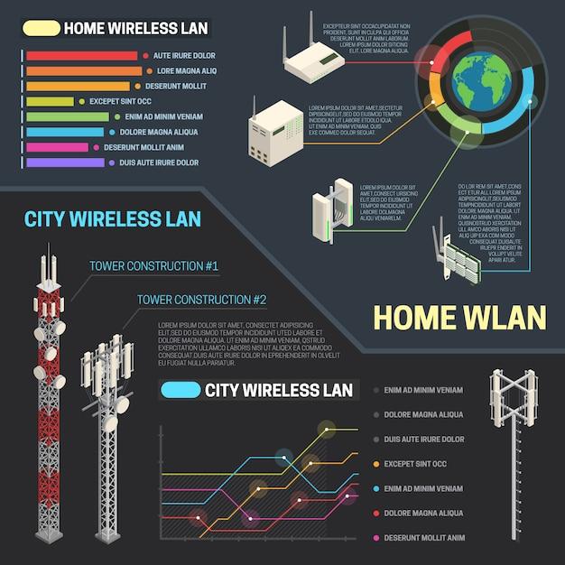 Stadt drahtlose kommunikation infografiken festgelegt Kostenlosen Vektoren