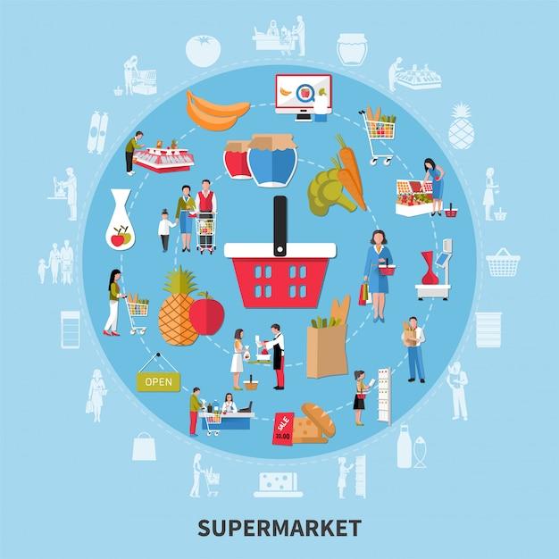 Supermarkt zusammensetzung Kostenlosen Vektoren