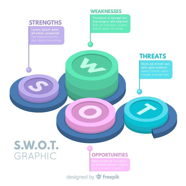 Swot-grafik stärken, schwächen, chancen und bedrohungsanalysen. Kostenlosen Vektoren
