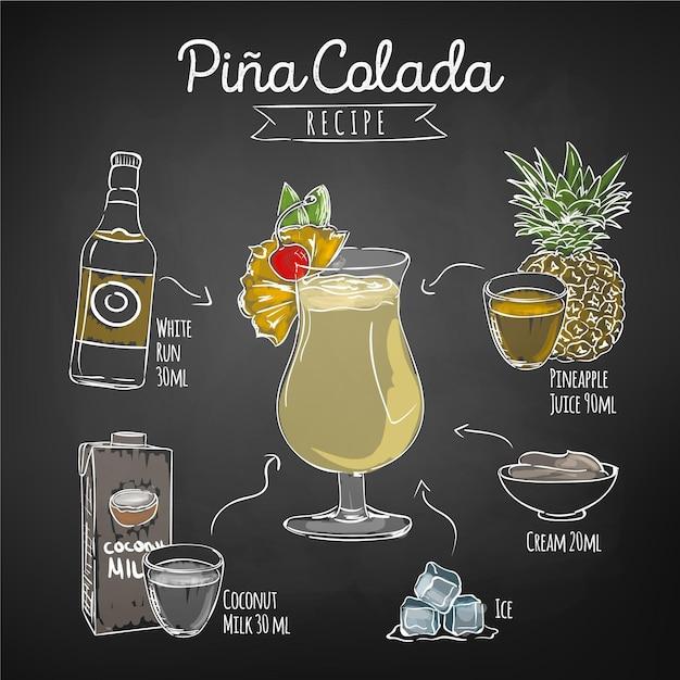 Tafel cocktail rezept Kostenlosen Vektoren