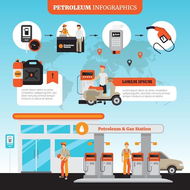 Tankstelle infografik set mit tankstellen-ausrüstungssymbolen Kostenlosen Vektoren