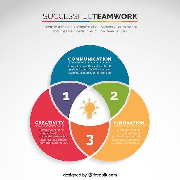 Teamwork-diagramm Kostenlosen Vektoren