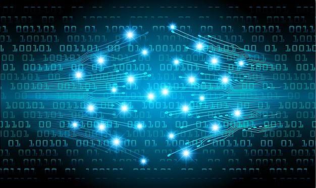 Technologie-konzepthintergrund des blauen cyberstromkreises zukünftiger Premium Vektoren