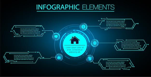 Textfeld, internet der dinge cyber-schaltungstechnologie, sicherheit Premium Vektoren
