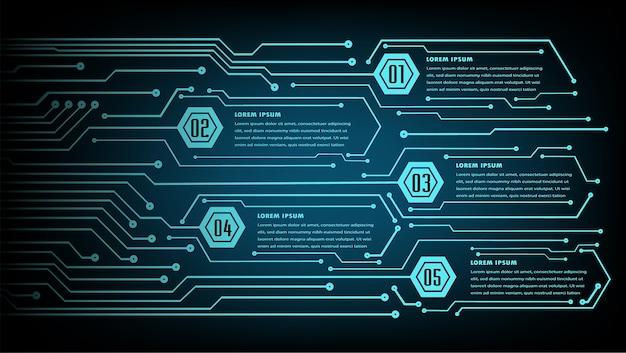 Textfeld, internet der dinge cyber-schaltungstechnologie Premium Vektoren
